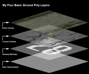 ground-poly-layers
